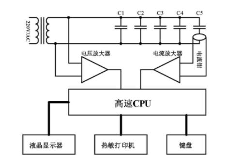 单相电容电感测试仪的工作原理